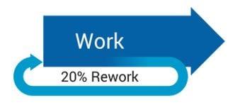 work-rework graphic-2